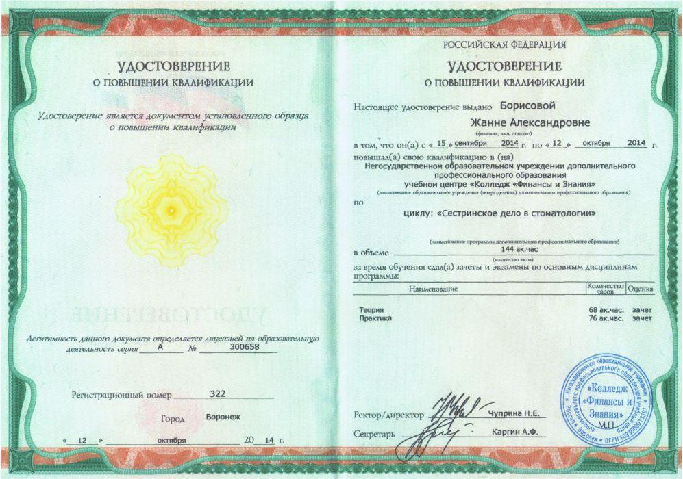 Стоматолог Борисова Дидент Воронеж